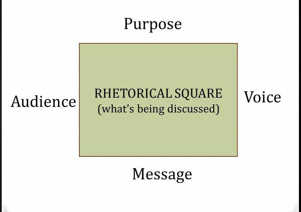 4 Key Components of an SAT Text to Analyze (The Rhetorical Square)