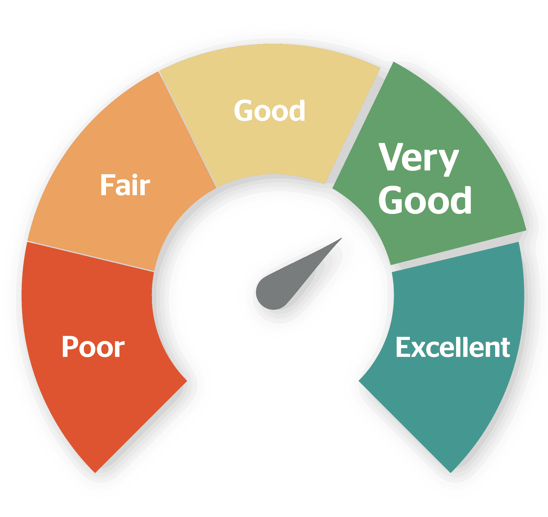 "credit score essay Tasc sample essay response 2:  as the first passage indicates, a good credit score is ""a shining track record should you apply for bigger expenditures,."